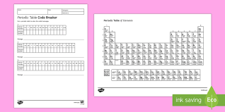 chemistry the periodic table secondary resources page 1