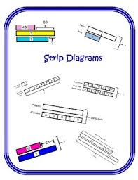 strip diagrams tape diagrams test prep multi step problem solving
