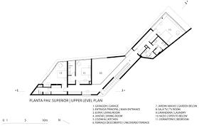 offset house by shieh arquitetos associados caandesign