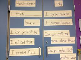 Sentence Starters Anchor Charts Foldables