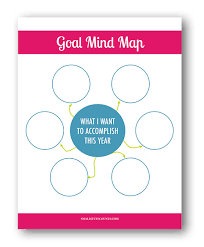 why you should have 90 day goals and a goal setting worksheet