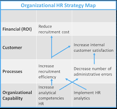 hr strategy template human resources key performance indicators an in depth