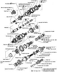 nissan maxima axle nut torque repair guides manual transmission transmission autozone com