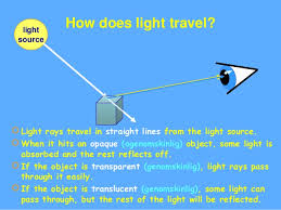 how does light travel images Light 6 638 jpg cb 1396838294 jpg
