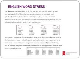 what is the latin root meaning light english word stress