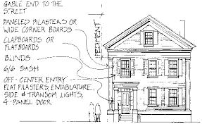 historic revival house plans salem massachusetts salem architecture 19th 20th centuries