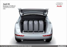 audi q7 cargo capacity audi q5 the cargo area audiworld