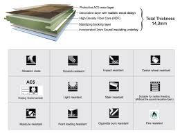 innovative laminate flooring dimensions