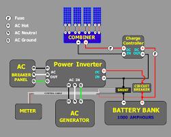 solar power wiring solar generators energy saving pinterest