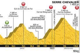 Tour De France Map by Tour De France 2017 Live Stream Time Tv Schedule And Route For