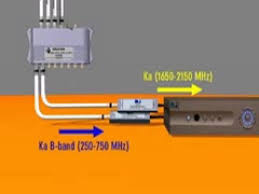 directv new swm line lnb satellite dish install part 1 youtube