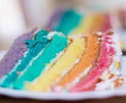 rainbow cake hervé cuisine recette rainbow cake best slots