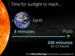 how long does it take to travel a light year images 27 best pluto safari images a year apps and do you jpg