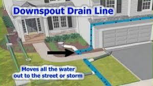 Backyard Water Drainage Problems Backyard Drainage Problem Pics On Amusing Garden Drainage System