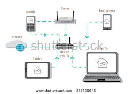 Home Server Network Design Smart Home Possible Devices Usage Concept Stock Vector 527320639
