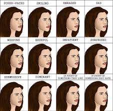 Kristen Stewart Meme - expressions meme kristen stewart by astrothenomer on deviantart