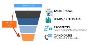 What Is Resume Parsing Talent Acquisition Data Science Deep Learning Machine Learning
