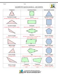 geometry cheat sheet 2 2d shapes math 6 pinterest geometry