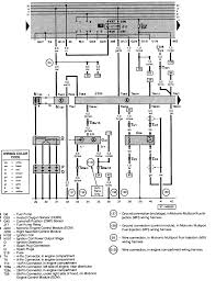 jetta wiring diagram vw wiring diagrams instruction