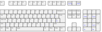 keyboard layout ansi developer get a better keyboard to improve productivity rollout io