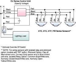 product datasheet atp600c