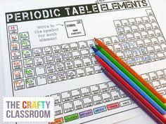 Show Me A Periodic Table This Periodic Table Chart Shows The Relative Sizes Of Each Element