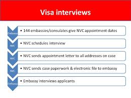 u s department of state national visa center ppt video online