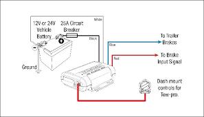 100 tekonsha p2 wiring diagram patent us5823307 stiff