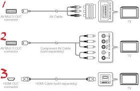 hdmi cable pinout diagram efcaviation com