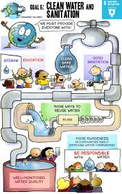 cartoon pictures of cleaning goal 6 clean water u0026 sanitation the worlds largest lesson