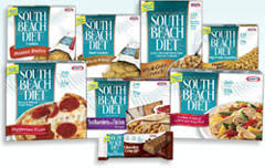 south beach diet foods lose weight with the best diet programs