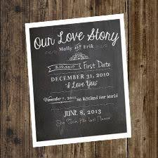 Wedding Anniversary Program 1st Wedding Anniversary Our Love Story Date Vintage By Words2art