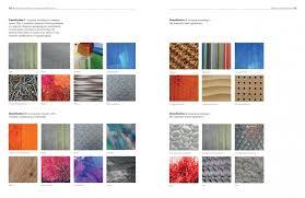 interior design write for us materials and interior design interior design category