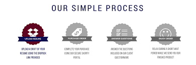 Resume Dropbox Resumaze Upload Resume To Dropbox Resume Editing Services