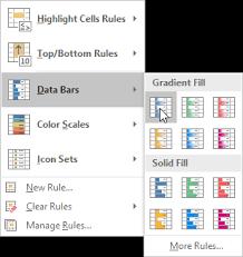 data bars in excel easy excel tutorial