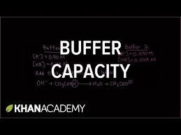 buffer capacity video buffer solutions khan academy