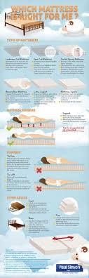 best mattress for side sleeper best mattress for side sleeper top ten mattress reviews best