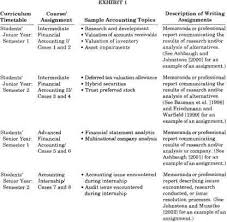 academic onefile document outcome assessment of a writing