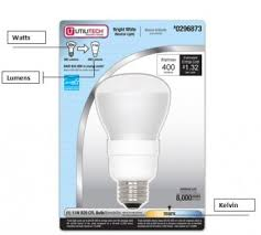light bulb kelvin scale coloring your room with energy efficient lighting alliance to save
