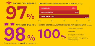 online journalism master s degree online master s degree program to launch in fall usc annenberg
