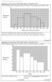 histograms maths teaching