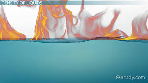 nursing resume exles images of liquids with particles png what is density explanation exles video lesson