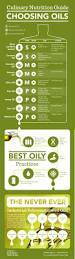 276 best food cooking infographics images on pinterest kitchen
