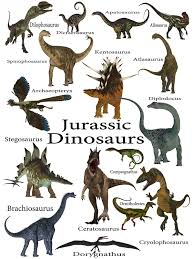 amazon com dinosaurs nature poster triassic jurassic dinosaur poster fun colorful learning tool for kids on hi gloss 18 x 24 inch paper