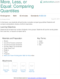 more less or equal comparing quantities lesson plan