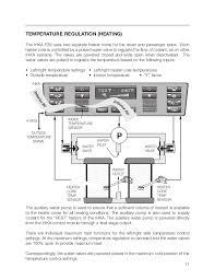 bmw e39 rear height control wiring diagram bmw wiring diagram