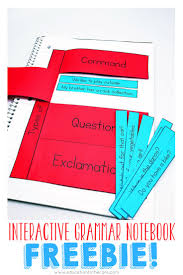 Declarative And Interrogative Sentences Worksheets 4th Grade Best 25 Types Of Sentences Ideas Only On Pinterest 4 Types Of