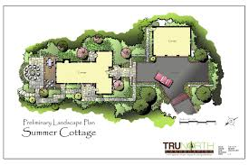Rock Garden Plan by Garden Design Garden Design With Landscape Design Ideas Rock