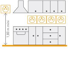 hauteur d une cuisine a quelle hauteur installer une prise électrique ou prise de courant