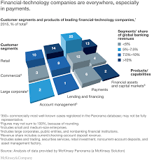cutting through the noise around financial technology mckinsey